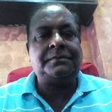 Bhashi from Kanpur | Man | 50 years old | Gemini
