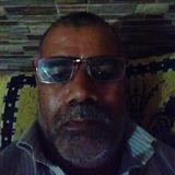 Rs from Rewari | Man | 53 years old | Aquarius