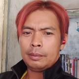 Heryyanto from Palu   Man   34 years old   Gemini