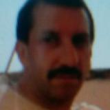 Malla from Gateshead | Man | 61 years old | Scorpio