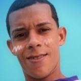 Alfredito from Trujillo Alto | Man | 26 years old | Libra