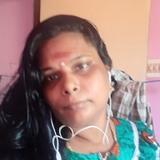 Ssasikala64Gx from Chennai   Woman   30 years old   Taurus