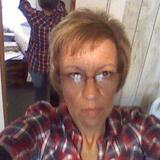 Jaida from Shelby   Woman   51 years old   Pisces
