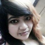 Akki from Delhi Cantonment | Woman | 23 years old | Capricorn