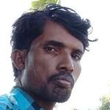 Hemle from Bhaisa   Man   33 years old   Scorpio