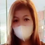 Sellymarlina9O from Bandung | Woman | 38 years old | Libra