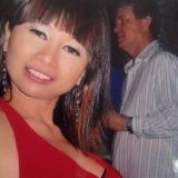 Olivia from Sentul   Woman   45 years old   Scorpio