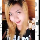 Yanthi from Denpasar   Woman   32 years old   Aquarius