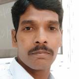 Budraj from Kamareddi   Man   44 years old   Gemini