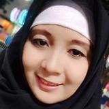 Renataazzahra from Jakarta Pusat   Woman   33 years old   Leo