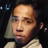 Benlatakh from Gorontalo | Man | 26 years old | Virgo