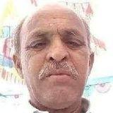 Ranjitsinh from Bhavnagar   Man   61 years old   Gemini