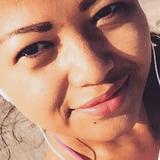 Dania from Denpasar | Woman | 30 years old | Scorpio