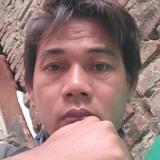 Saeful from Tegal | Man | 27 years old | Aquarius