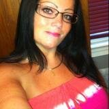 Wendy from Vista   Woman   34 years old   Leo