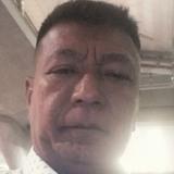 Tuan from Doha | Man | 53 years old | Aries