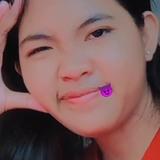 Ifa from Tanjungkarang-Telukbetung | Woman | 27 years old | Sagittarius