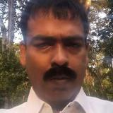 Geokur from Pathanamthitta   Man   44 years old   Sagittarius