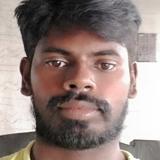 Santhu from Vijayawada | Man | 24 years old | Aquarius