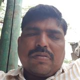 Gnm from Ahmadpur | Man | 33 years old | Pisces