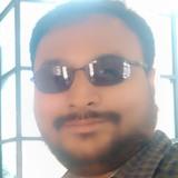 Vicky from Birur | Man | 33 years old | Sagittarius