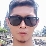 Muhammad from Jember | Man | 24 years old | Virgo