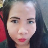 Liaamara from Jakarta | Woman | 34 years old | Scorpio