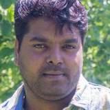 Kranthi from Lal Bahadur Nagar | Man | 35 years old | Pisces