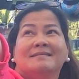 Rachel from Brisbane | Woman | 49 years old | Scorpio