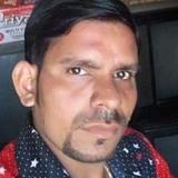 Shailender from New Delhi   Man   24 years old   Aries