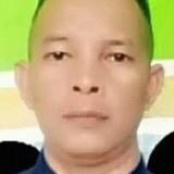 Surya from Bogor | Man | 37 years old | Scorpio