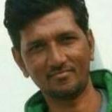 Nareshsaini from Nawalgarh | Man | 41 years old | Capricorn