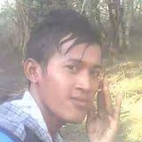 Bukhori from Paciran   Man   31 years old   Libra