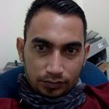 Hamzah from Purwakarta   Man   28 years old   Virgo
