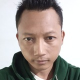 Didiknl5 from Nganjuk | Man | 35 years old | Aries