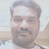 Janardhanarazi from Nellore   Man   27 years old   Taurus