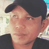 Hendri from Magelang | Man | 33 years old | Libra