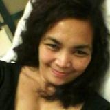 Jocelyn from Jeddah | Woman | 42 years old | Libra
