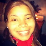 Jess from Canoga Park | Woman | 36 years old | Scorpio