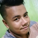 Siemansmaxiouz from Bangkalan | Man | 25 years old | Capricorn
