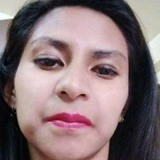 Marba from Shillong | Woman | 28 years old | Taurus