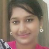Anusha from Vijayawada | Woman | 23 years old | Aries