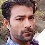 Mahendar from Pali | Man | 27 years old | Aquarius