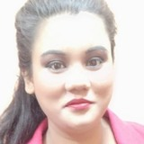 Puna from Jaipur | Woman | 26 years old | Pisces
