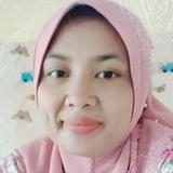 Harianiida38 from Malang | Woman | 25 years old | Libra