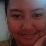 Fita from Balikpapan | Woman | 24 years old | Aquarius