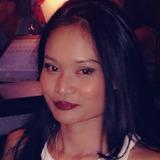 Zn from Denpasar | Woman | 34 years old | Aquarius