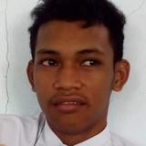 Taufik from Ternate | Man | 21 years old | Capricorn