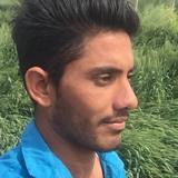 Shiv from Khem Karan | Man | 27 years old | Scorpio