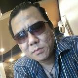Arjunasatria from Surabaya   Man   45 years old   Aquarius